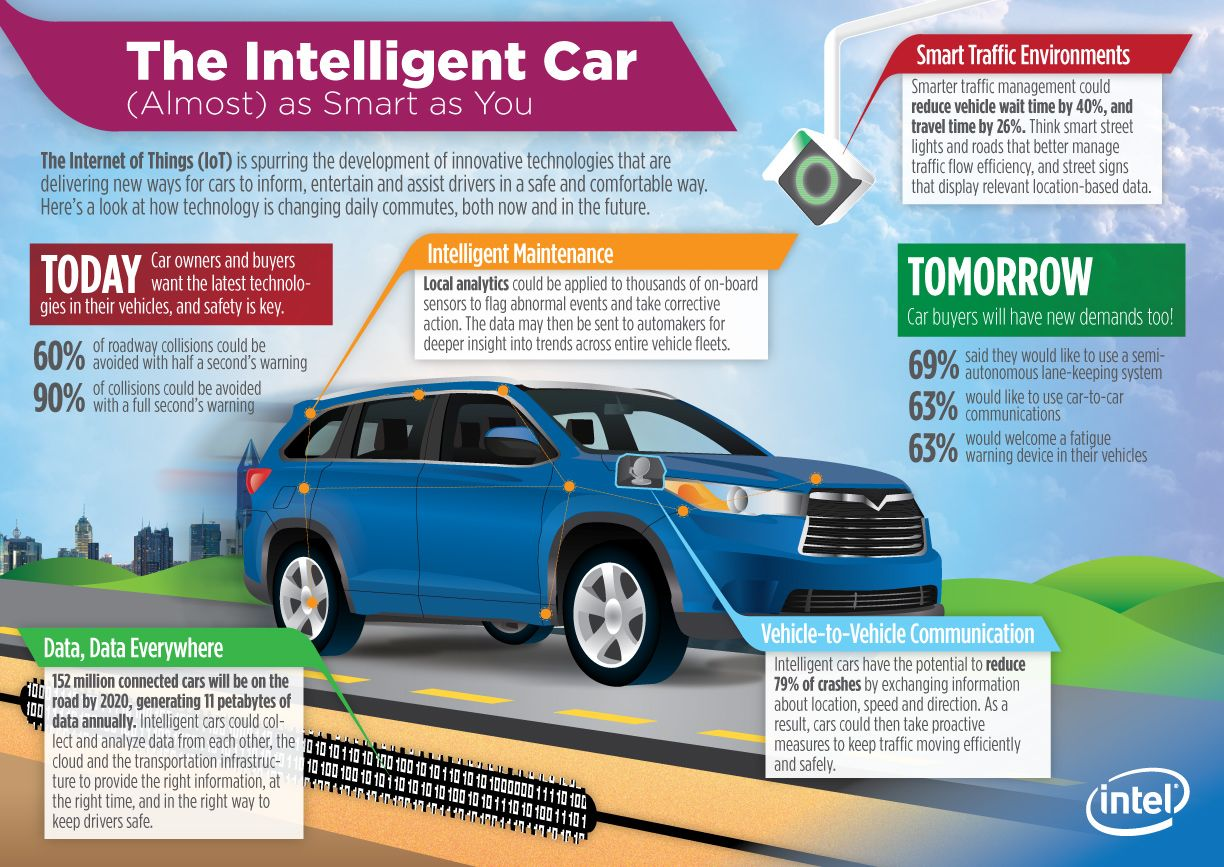 intelligent-cars-iot-intel-large